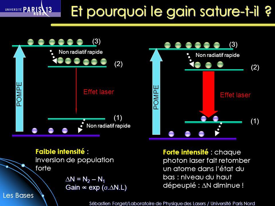 Sébastien Forget/Laboratoire de Physique des Lasers / Université Paris Nord Et pourquoi le gain sature-t-il ? Non radiatif rapide POMPE Non radiatif r
