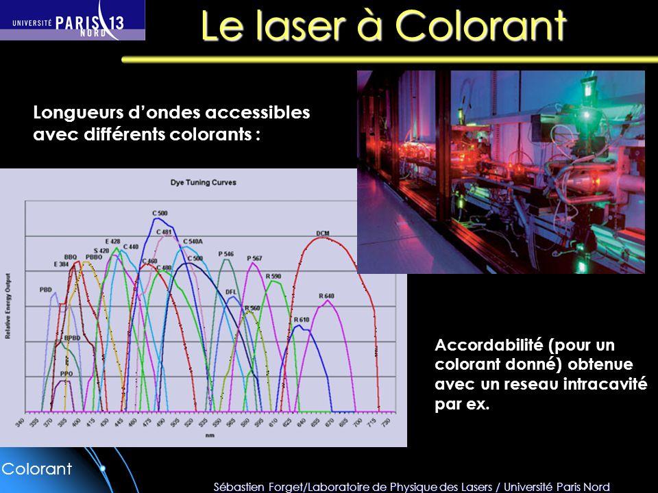 Sébastien Forget/Laboratoire de Physique des Lasers / Université Paris Nord Le laser à Colorant Colorant Longueurs dondes accessibles avec différents colorants : Accordabilité (pour un colorant donné) obtenue avec un reseau intracavité par ex.