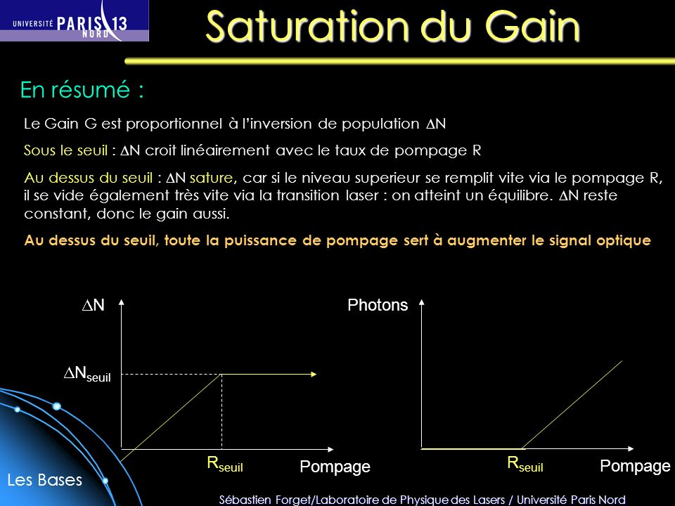 Sébastien Forget/Laboratoire de Physique des Lasers / Université Paris Nord Saturation du Gain Les Bases En résumé : Le Gain G est proportionnel à linversion de population N Sous le seuil : N croit linéairement avec le taux de pompage R Au dessus du seuil : N sature, car si le niveau superieur se remplit vite via le pompage R, il se vide également très vite via la transition laser : on atteint un équilibre.