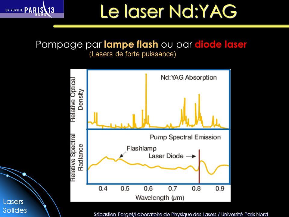 Sébastien Forget/Laboratoire de Physique des Lasers / Université Paris Nord Le laser Nd:YAG Pompage par lampe flash ou par diode laser (Lasers de forte puissance) Lasers Solides