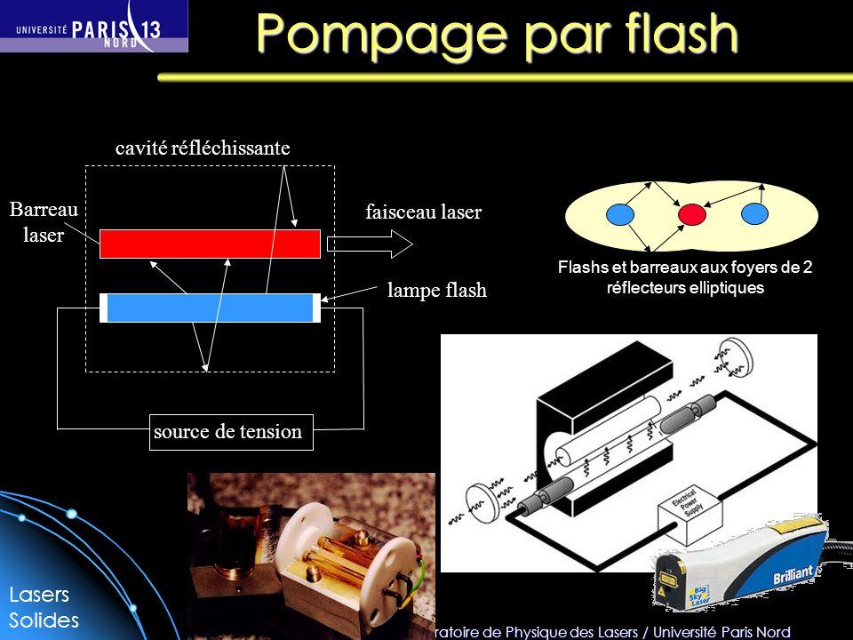 Sébastien Forget/Laboratoire de Physique des Lasers / Université Paris Nord Pompage par flash Barreau laser source de tension cavité réfléchissante faisceau laser lampe flash Flashs et barreaux aux foyers de 2 réflecteurs elliptiques Lasers Solides