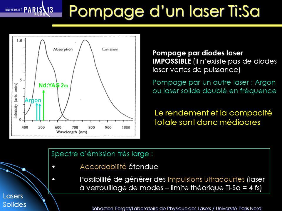 Sébastien Forget/Laboratoire de Physique des Lasers / Université Paris Nord Pompage dun laser Ti:Sa Argon Nd:YAG 2 Pompage par diodes laser IMPOSSIBLE