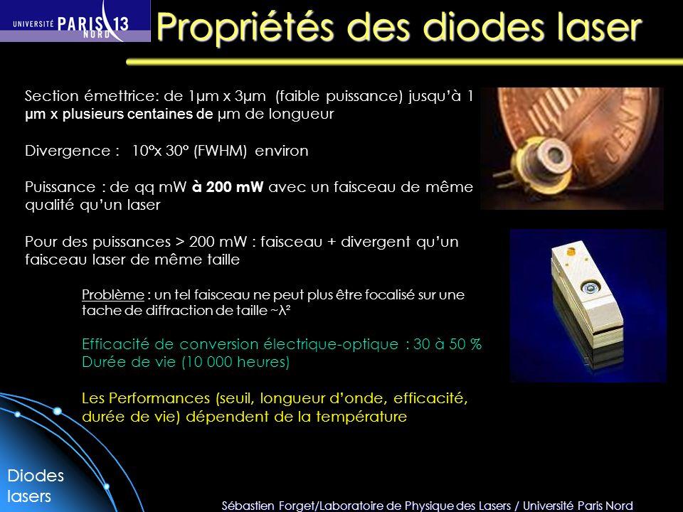 Sébastien Forget/Laboratoire de Physique des Lasers / Université Paris Nord Propriétés des diodes laser Section émettrice: de 1µm x 3µm (faible puissance) jusquà 1 µm x plusieurs centaines de µm de longueur Divergence : 10°x 30° (FWHM) environ Puissance : de qq mW à 200 mW avec un faisceau de même qualité quun laser Pour des puissances > 200 mW : faisceau + divergent quun faisceau laser de même taille Problème : un tel faisceau ne peut plus être focalisé sur une tache de diffraction de taille ~λ² Efficacité de conversion électrique-optique : 30 à 50 % Durée de vie (10 000 heures) Les Performances (seuil, longueur donde, efficacité, durée de vie) dépendent de la température Diodes lasers