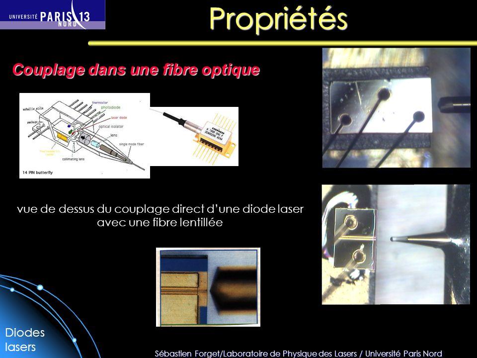 Sébastien Forget/Laboratoire de Physique des Lasers / Université Paris Nord Propriétés Couplage dans une fibre optique vue de dessus du couplage direct dune diode laser avec une fibre lentillée Diodes lasers