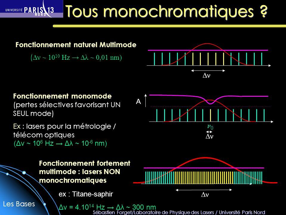 Sébastien Forget/Laboratoire de Physique des Lasers / Université Paris Nord Lasers accordables Les Bases POMPE Relaxation rapide vers le bas de la bande Arrivée sur un niveau quelconque de la bande inférieure 1 2 3 Plage démission = largeur de la bande inférieure Ex : Ti:Sa [700-1100 nm] Colorants (visible) … Rq : on utilise souvent un laser à fréquence fixe + un OPO pour obtenir un rayonnement accordable