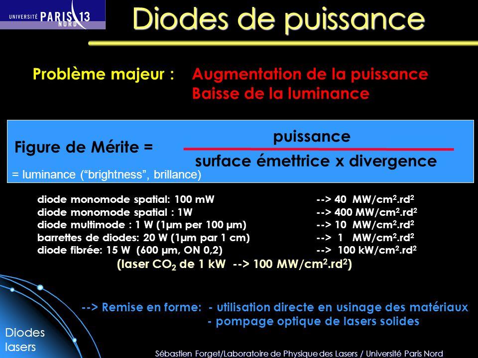 Sébastien Forget/Laboratoire de Physique des Lasers / Université Paris Nord Diodes de puissance Problème majeur : Augmentation de la puissance Baisse