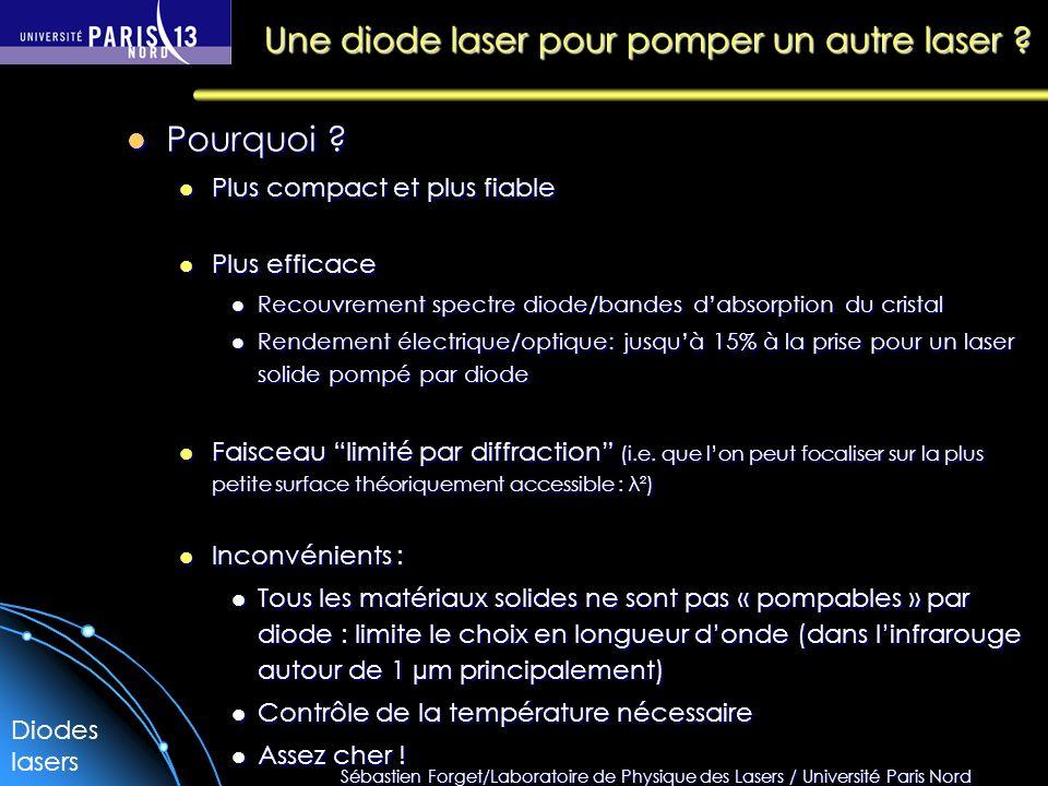 Sébastien Forget/Laboratoire de Physique des Lasers / Université Paris Nord Une diode laser pour pomper un autre laser ? Pourquoi ? Pourquoi ? Plus co