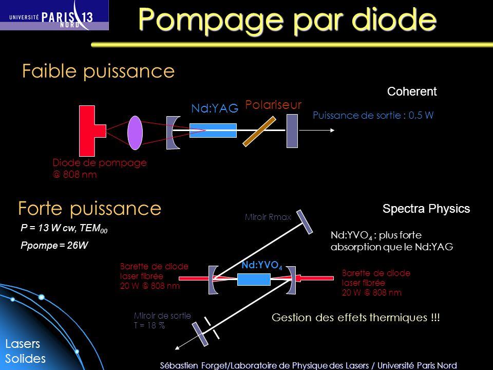 Sébastien Forget/Laboratoire de Physique des Lasers / Université Paris Nord Pompage par diode Faible puissance Forte puissance Nd:YAG Diode de pompage @ 808 nm Polariseur Puissance de sortie : 0,5 W Nd:YVO 4 Barette de diode laser fibrée 20 W @ 808 nm Barette de diode laser fibrée 20 W @ 808 nm Miroir Rmax Miroir de sortie T = 18 % Nd:YVO 4 : plus forte absorption que le Nd:YAG Gestion des effets thermiques !!.