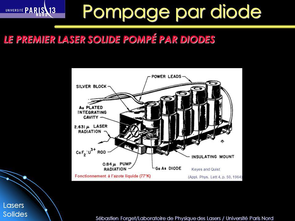 Sébastien Forget/Laboratoire de Physique des Lasers / Université Paris Nord Pompage par diode LE PREMIER LASER SOLIDE POMPÉ PAR DIODES (Appl. Phys. Le