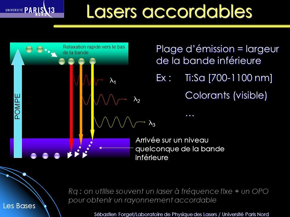 Sébastien Forget/Laboratoire de Physique des Lasers / Université Paris Nord Diodes de puissance Problème majeur : Augmentation de la puissance Baisse de la luminance Figure de Mérite = puissance surface émettrice x divergence diode monomode spatial: 100 mW --> 40 MW/cm 2.rd 2 diode monomode spatial : 1W--> 400 MW/cm 2.rd 2 diode multimode : 1 W (1µm per 100 µm)--> 10 MW/cm 2.rd 2 barrettes de diodes: 20 W (1µm par 1 cm)--> 1 MW/cm 2.rd 2 diode fibrée: 15 W (600 µm, ON 0,2) --> 100 kW/cm 2.rd 2 (laser CO 2 de 1 kW --> 100 MW/cm 2.rd 2 ) --> Remise en forme: - utilisation directe en usinage des matériaux - pompage optique de lasers solides = luminance (brightness, brillance) Diodes lasers