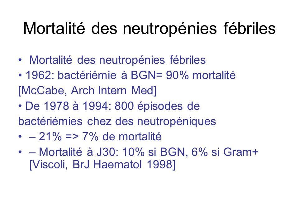 Mortalité des neutropénies fébriles 1962: bactériémie à BGN= 90% mortalité [McCabe, Arch Intern Med] De 1978 à 1994: 800 épisodes de bactériémies chez des neutropéniques – 21% => 7% de mortalité – Mortalité à J30: 10% si BGN, 6% si Gram+ [Viscoli, BrJ Haematol 1998]