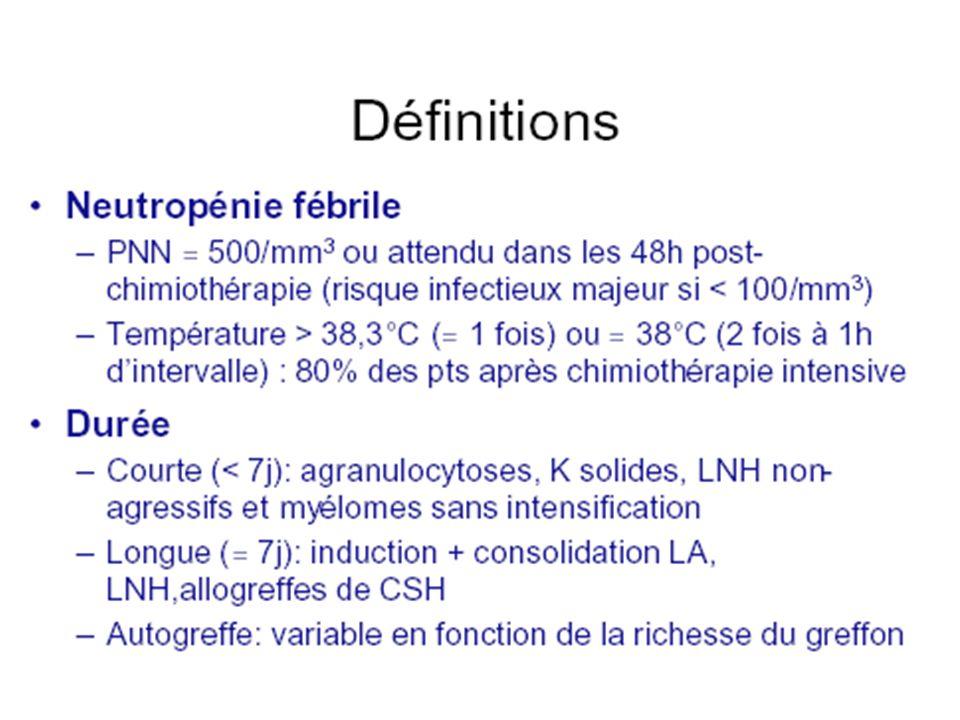 Neutropénie en 2005 De la clinique à lévaluation des risques Différentes populations Différentes durées de neutropénie Différentes profondeurs de neutropénie = DIFFERENTS RISQUES