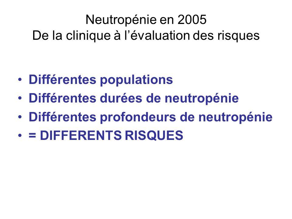 Neutropénie en 2005 De la clinique à lévaluation des risques Différentes populations Différentes durées de neutropénie Différentes profondeurs de neut