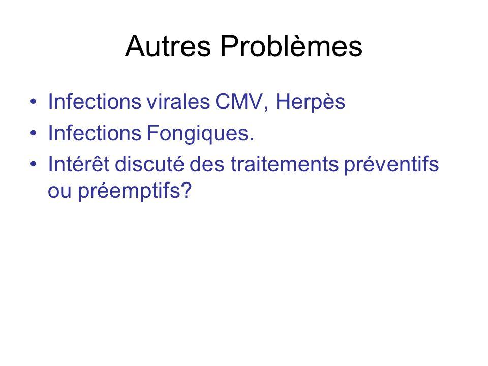 Autres Problèmes Infections virales CMV, Herpès Infections Fongiques. Intérêt discuté des traitements préventifs ou préemptifs?