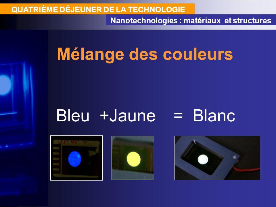 QUATRIÈME DÉJEUNER DE LA TECHNOLOGIE Nanotechnologies : matériaux et structures Mélange des couleurs = Blanc+JauneBleu