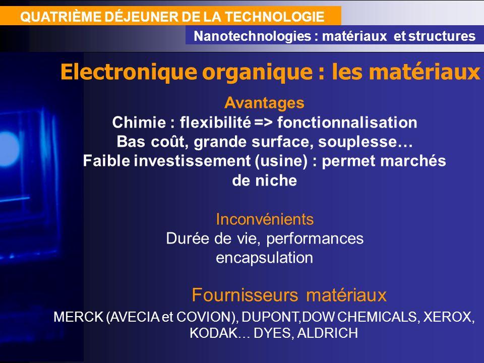 QUATRIÈME DÉJEUNER DE LA TECHNOLOGIE Nanotechnologies : matériaux et structures Avantages Chimie : flexibilité => fonctionnalisation Bas coût, grande