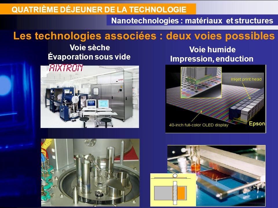 QUATRIÈME DÉJEUNER DE LA TECHNOLOGIE Nanotechnologies : matériaux et structures Les technologies associées : deux voies possibles Voie sèche Évaporati