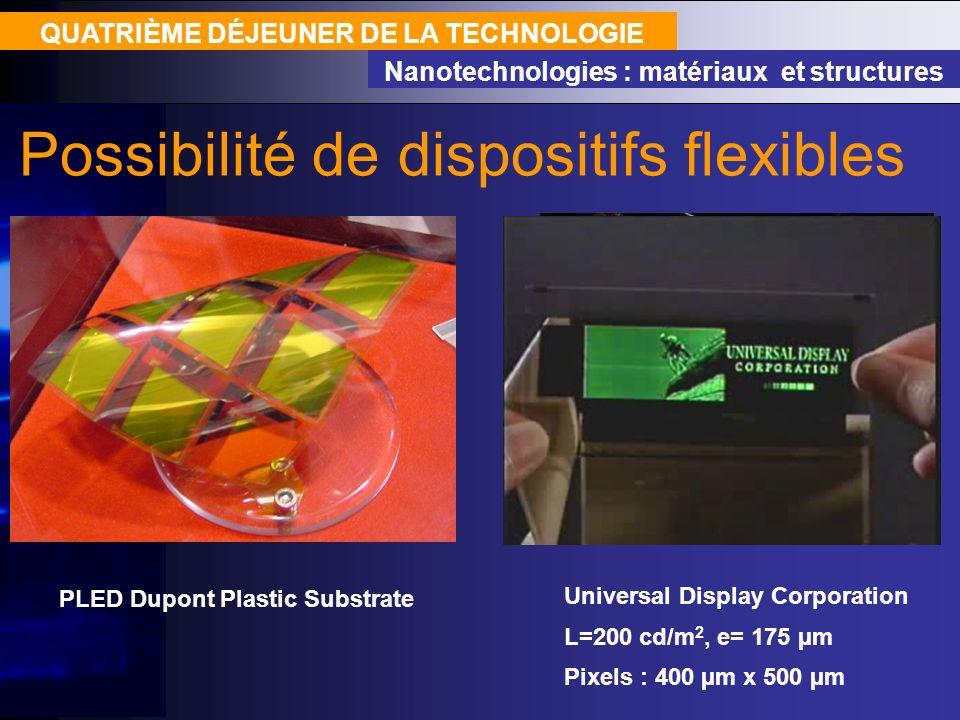 QUATRIÈME DÉJEUNER DE LA TECHNOLOGIE Nanotechnologies : matériaux et structures Possibilité de dispositifs flexibles Universal Display Corporation L=2