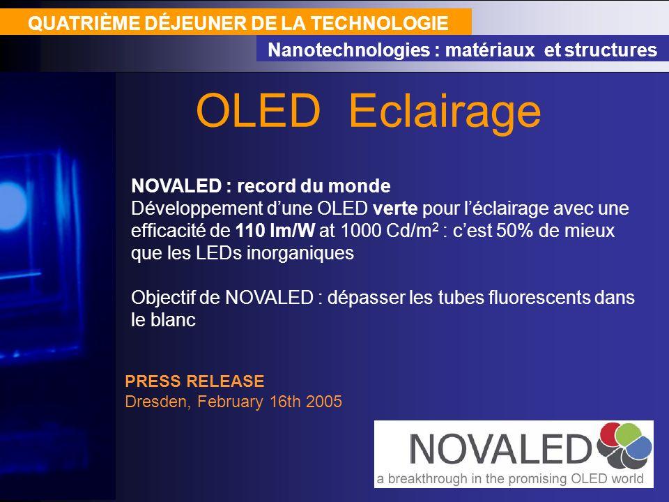 QUATRIÈME DÉJEUNER DE LA TECHNOLOGIE Nanotechnologies : matériaux et structures OLED Eclairage NOVALED : record du monde Développement dune OLED verte