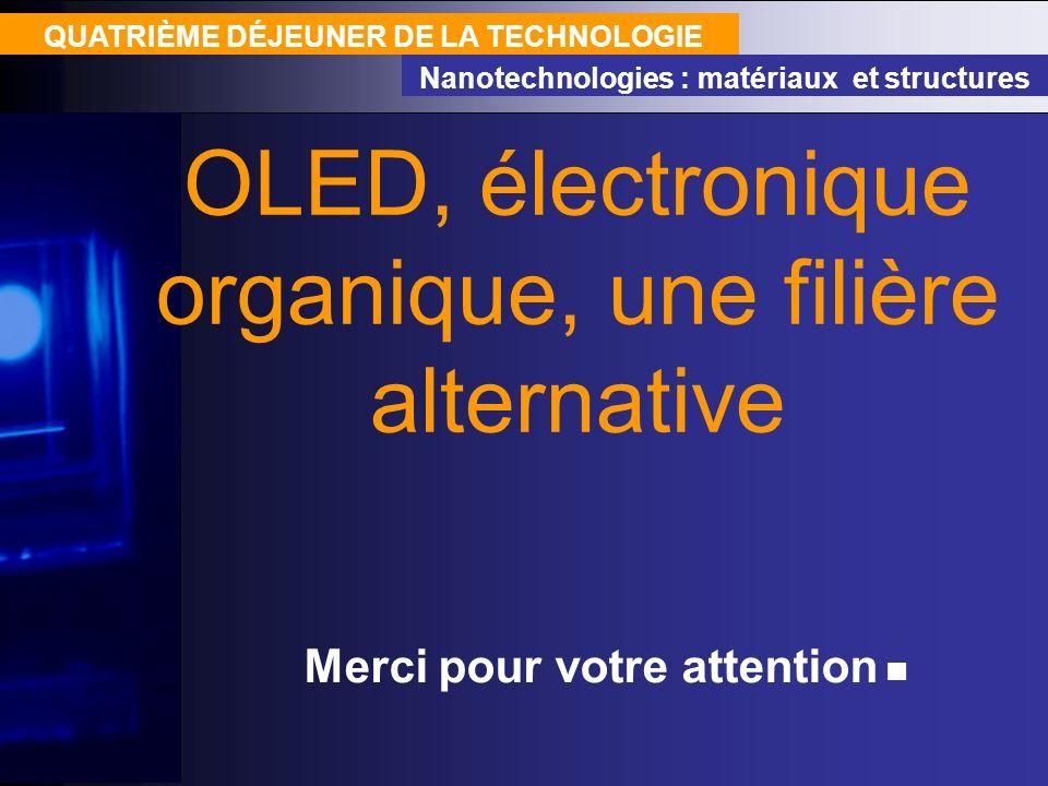 QUATRIÈME DÉJEUNER DE LA TECHNOLOGIE Nanotechnologies : matériaux et structures OLED, électronique organique, une filière alternative Merci pour votre