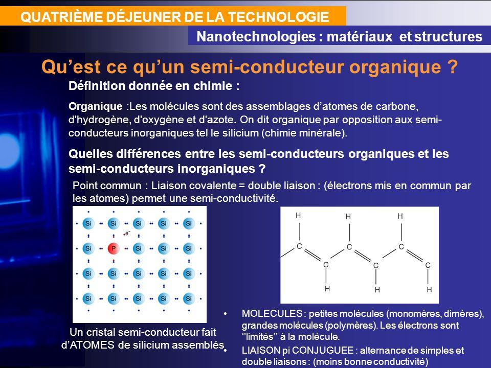 QUATRIÈME DÉJEUNER DE LA TECHNOLOGIE Nanotechnologies : matériaux et structures Définition donnée en chimie : Organique :Les molécules sont des assemb
