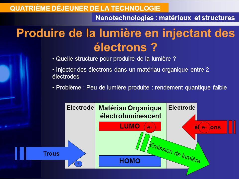 QUATRIÈME DÉJEUNER DE LA TECHNOLOGIE Nanotechnologies : matériaux et structures Quelle structure pour produire de la lumière ? Injecter des électrons