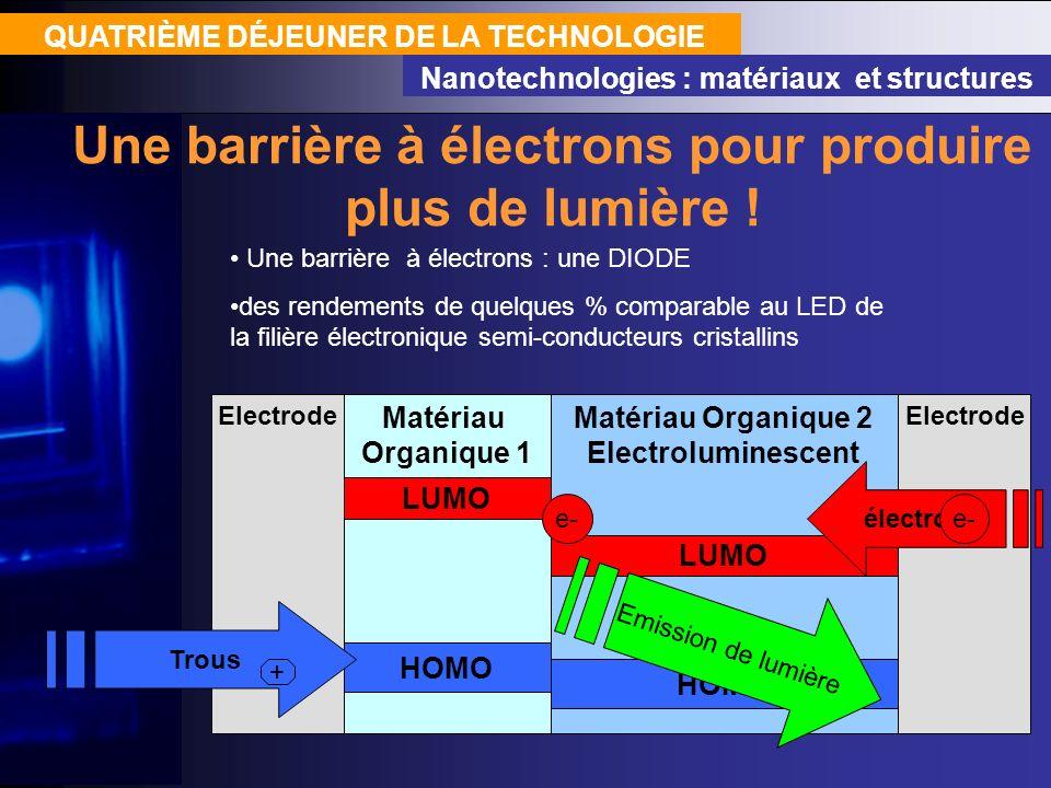 QUATRIÈME DÉJEUNER DE LA TECHNOLOGIE Nanotechnologies : matériaux et structures Une barrière à électrons : une DIODE des rendements de quelques % comp