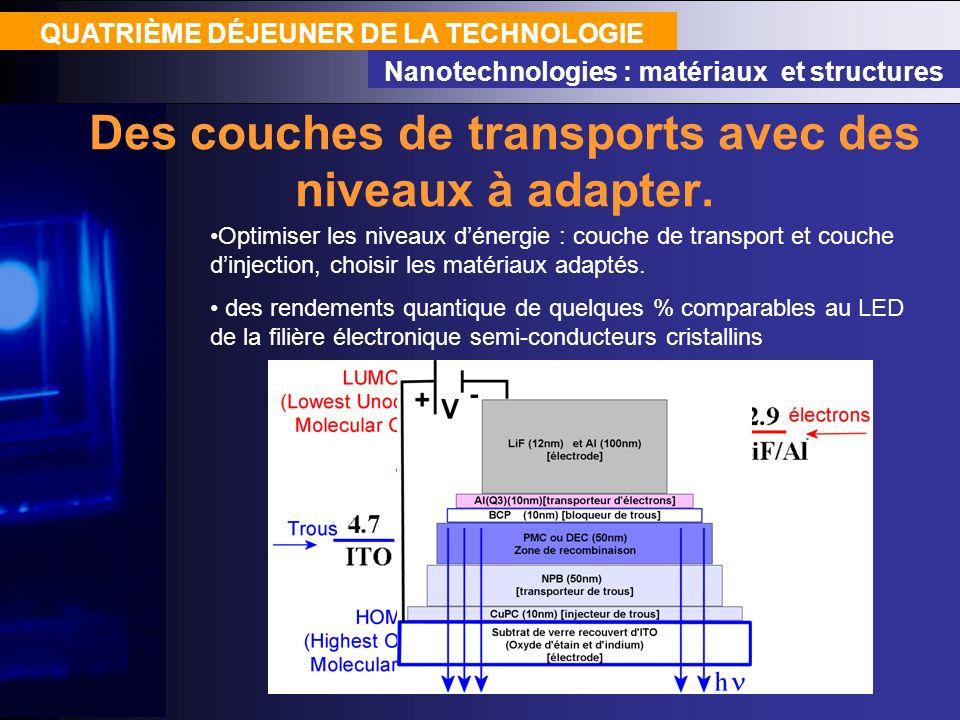 QUATRIÈME DÉJEUNER DE LA TECHNOLOGIE Nanotechnologies : matériaux et structures Optimiser les niveaux dénergie : couche de transport et couche dinject