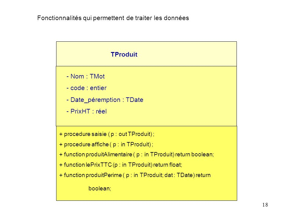 18 TProduit - Nom : TMot - code : entier - Date_péremption : TDate - PrixHT : réel Fonctionnalités qui permettent de traiter les données + procedure saisie ( p : out TProduit) ; + procedure affiche ( p : in TProduit) ; + function produitAlimentaire ( p : in TProduit) return boolean; + function lePrixTTC (p : in TProduit) return float; + function produitPerime ( p : in TProduit; dat : TDate) return boolean;