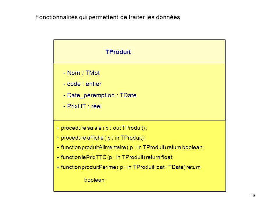 18 TProduit - Nom : TMot - code : entier - Date_péremption : TDate - PrixHT : réel Fonctionnalités qui permettent de traiter les données + procedure s
