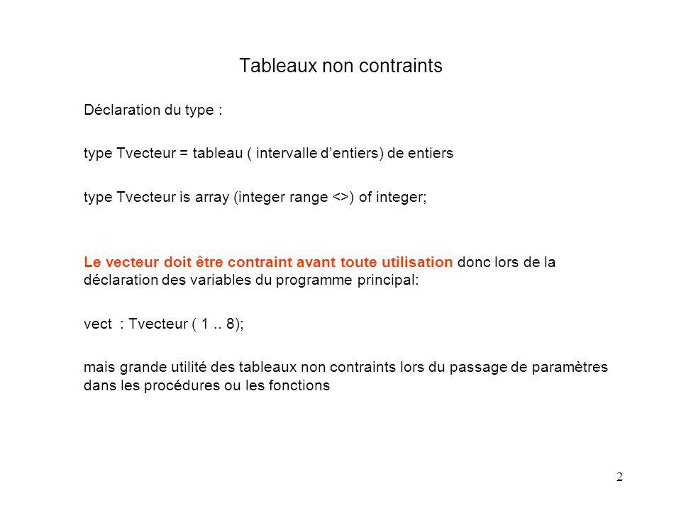 2 Tableaux non contraints Déclaration du type : type Tvecteur = tableau ( intervalle dentiers) de entiers type Tvecteur is array (integer range <>) of integer; Le vecteur doit être contraint avant toute utilisation donc lors de la déclaration des variables du programme principal: vect : Tvecteur ( 1..