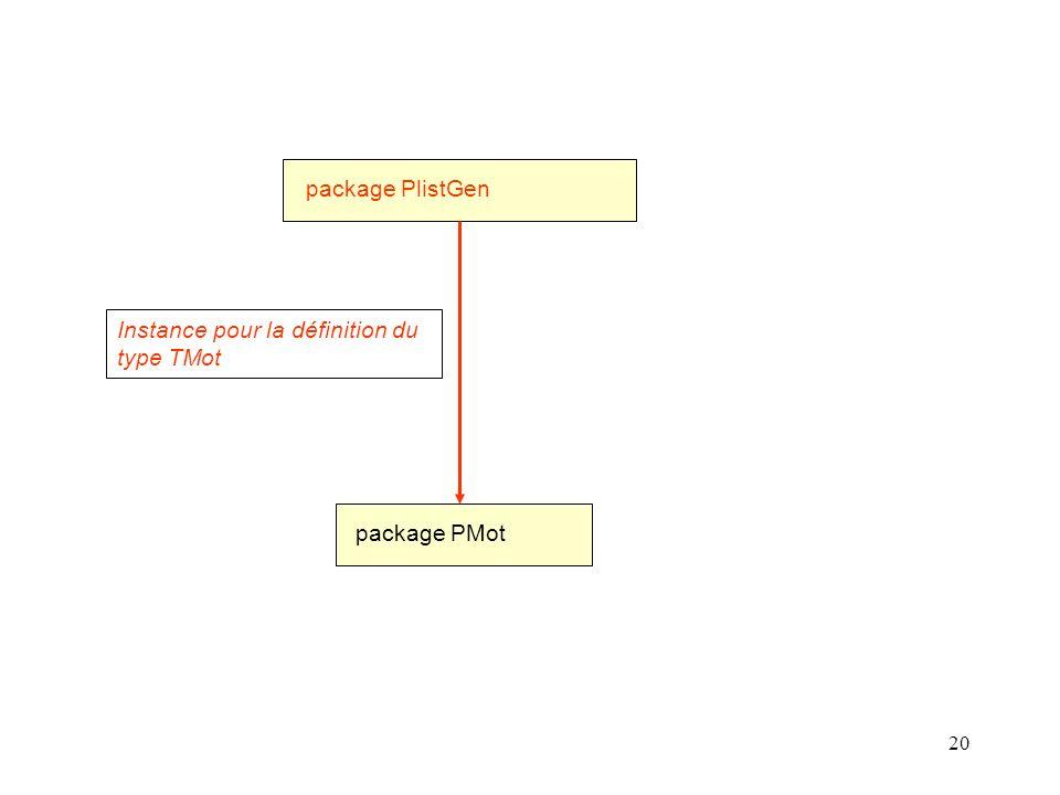 20 package PlistGenpackage PMot Instance pour la définition du type TMot