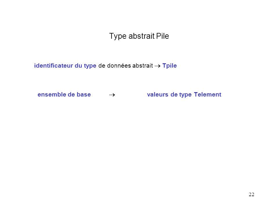 22 Type abstrait Pile identificateur du type de données abstrait Tpile ensemble de base valeurs de type Telement