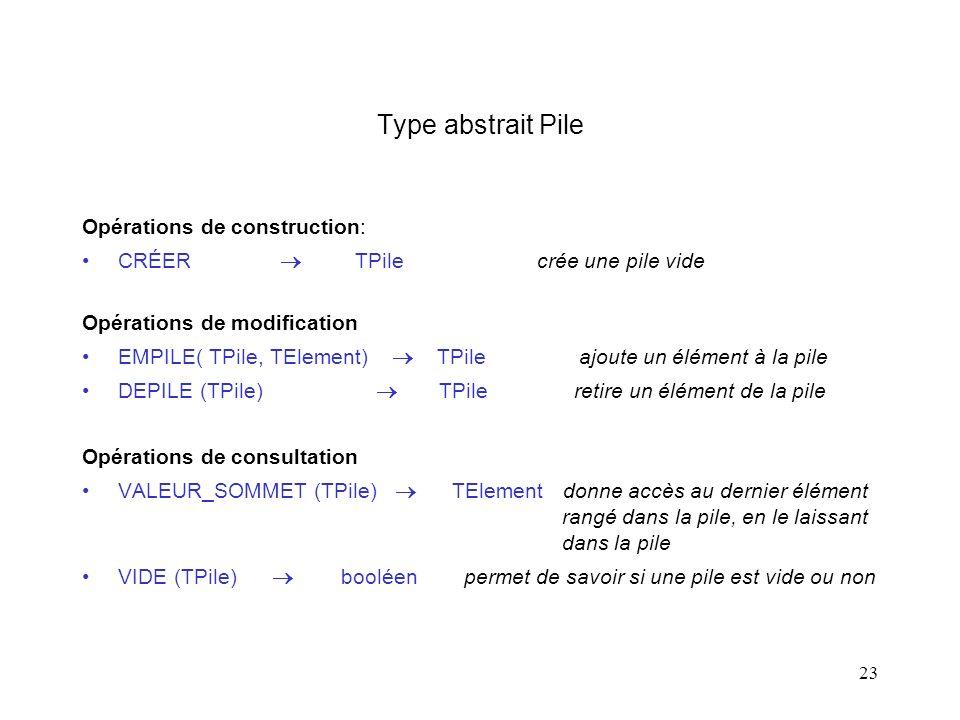 23 Type abstrait Pile Opérations de construction: CRÉER TPile crée une pile vide Opérations de modification EMPILE( TPile, TElement) TPile ajoute un élément à la pile DEPILE (TPile) TPile retire un élément de la pile Opérations de consultation VALEUR_SOMMET (TPile) TElement donne accès au dernier élément rangé dans la pile, en le laissant dans la pile VIDE (TPile) booléen permet de savoir si une pile est vide ou non