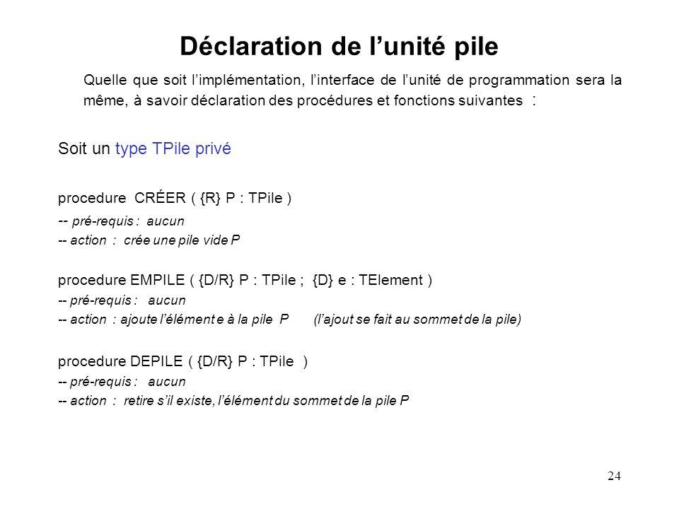 24 Déclaration de lunité pile Quelle que soit limplémentation, linterface de lunité de programmation sera la même, à savoir déclaration des procédures et fonctions suivantes : Soit un type TPile privé procedure CRÉER ( {R} P : TPile ) -- pré-requis : aucun -- action : crée une pile vide P procedure EMPILE ( {D/R} P : TPile ; {D} e : TElement ) -- pré-requis : aucun -- action : ajoute lélément e à la pile P (lajout se fait au sommet de la pile) procedure DEPILE ( {D/R} P : TPile ) -- pré-requis : aucun -- action : retire sil existe, lélément du sommet de la pile P