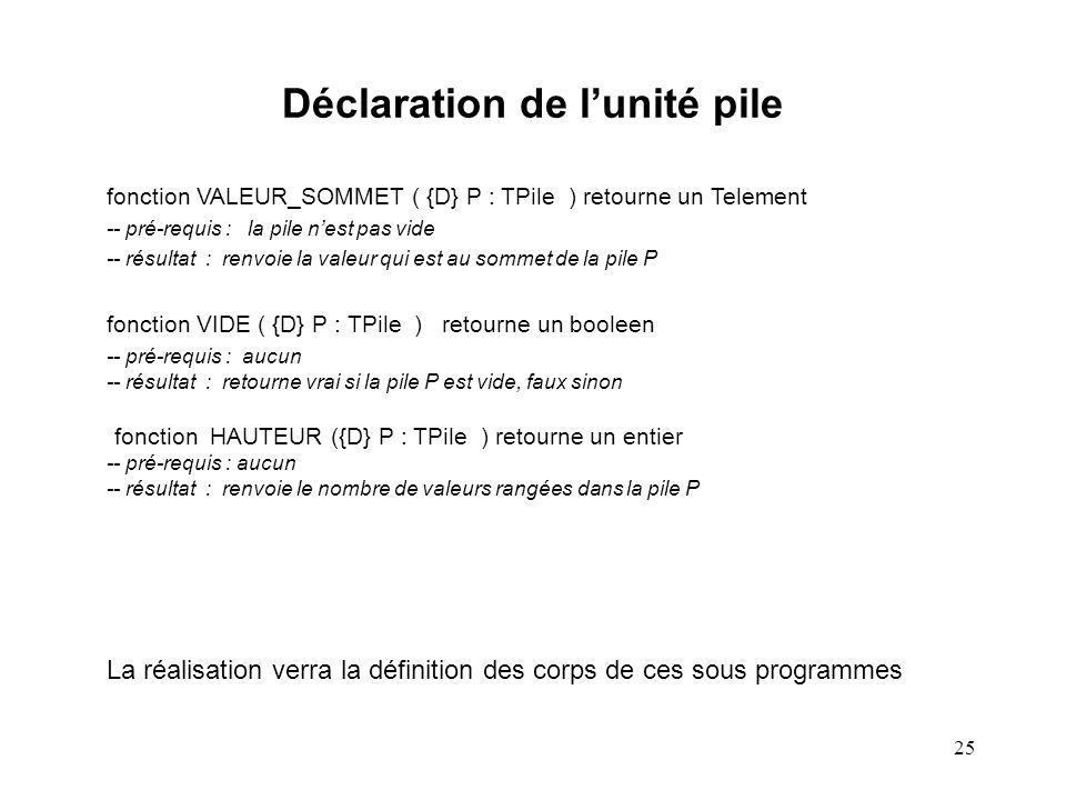25 Déclaration de lunité pile fonction VALEUR_SOMMET ( {D} P : TPile ) retourne un Telement -- pré-requis : la pile nest pas vide -- résultat : renvoie la valeur qui est au sommet de la pile P fonction VIDE ( {D} P : TPile ) retourne un booleen -- pré-requis : aucun -- résultat : retourne vrai si la pile P est vide, faux sinon fonction HAUTEUR ({D} P : TPile ) retourne un entier -- pré-requis : aucun -- résultat : renvoie le nombre de valeurs rangées dans la pile P La réalisation verra la définition des corps de ces sous programmes