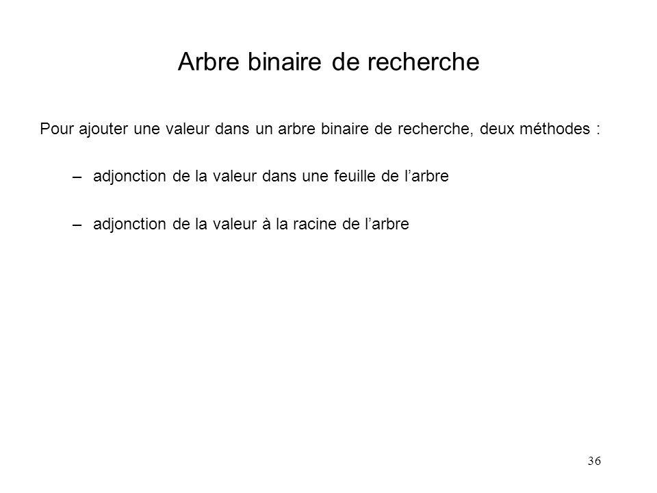 36 Arbre binaire de recherche Pour ajouter une valeur dans un arbre binaire de recherche, deux méthodes : –adjonction de la valeur dans une feuille de larbre –adjonction de la valeur à la racine de larbre