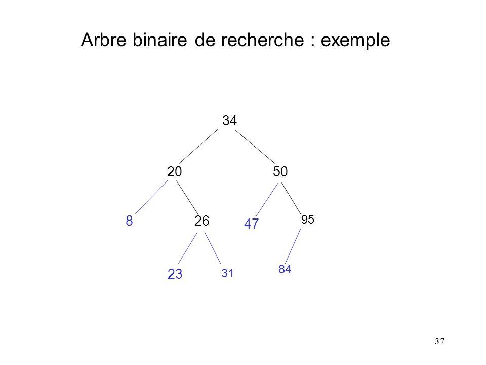 37 Arbre binaire de recherche : exemple 34 2050 826 47 23 31 95 84