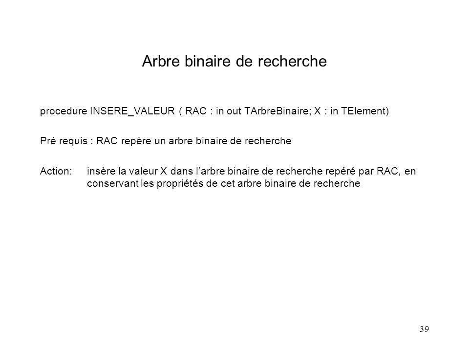 39 Arbre binaire de recherche procedure INSERE_VALEUR ( RAC : in out TArbreBinaire; X : in TElement) Pré requis : RAC repère un arbre binaire de recherche Action: insère la valeur X dans larbre binaire de recherche repéré par RAC, en conservant les propriétés de cet arbre binaire de recherche