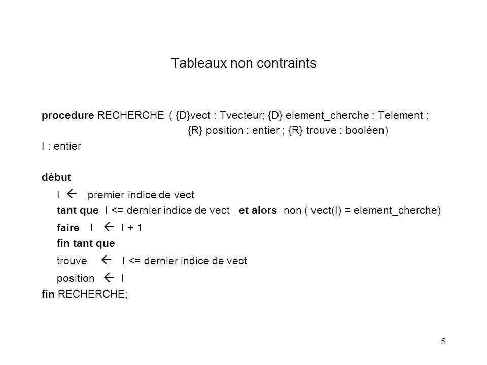 5 Tableaux non contraints procedure RECHERCHE ( {D}vect : Tvecteur; {D} element_cherche : Telement ; {R} position : entier ; {R} trouve : booléen) I : entier début I premier indice de vect tant que I <= dernier indice de vect et alors non ( vect(I) = element_cherche) faire I I + 1 fin tant que trouve I <= dernier indice de vect position I fin RECHERCHE;