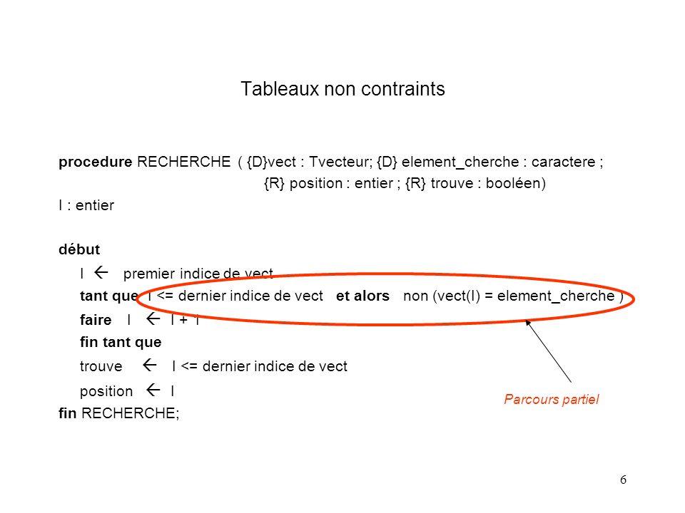 6 procedure RECHERCHE ( {D}vect : Tvecteur; {D} element_cherche : caractere ; {R} position : entier ; {R} trouve : booléen) I : entier début I premier indice de vect tant que I <= dernier indice de vect et alors non (vect(I) = element_cherche ) faire I I + 1 fin tant que trouve I <= dernier indice de vect position I fin RECHERCHE; Tableaux non contraints Parcours partiel