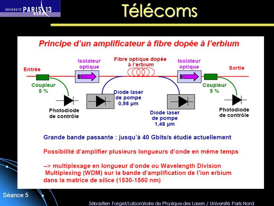 Sébastien Forget/Laboratoire de Physique des Lasers / Université Paris Nord Séance 5 Télécoms