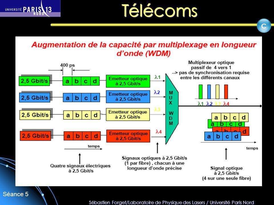 Sébastien Forget/Laboratoire de Physique des Lasers / Université Paris Nord Séance 5 Télécoms C