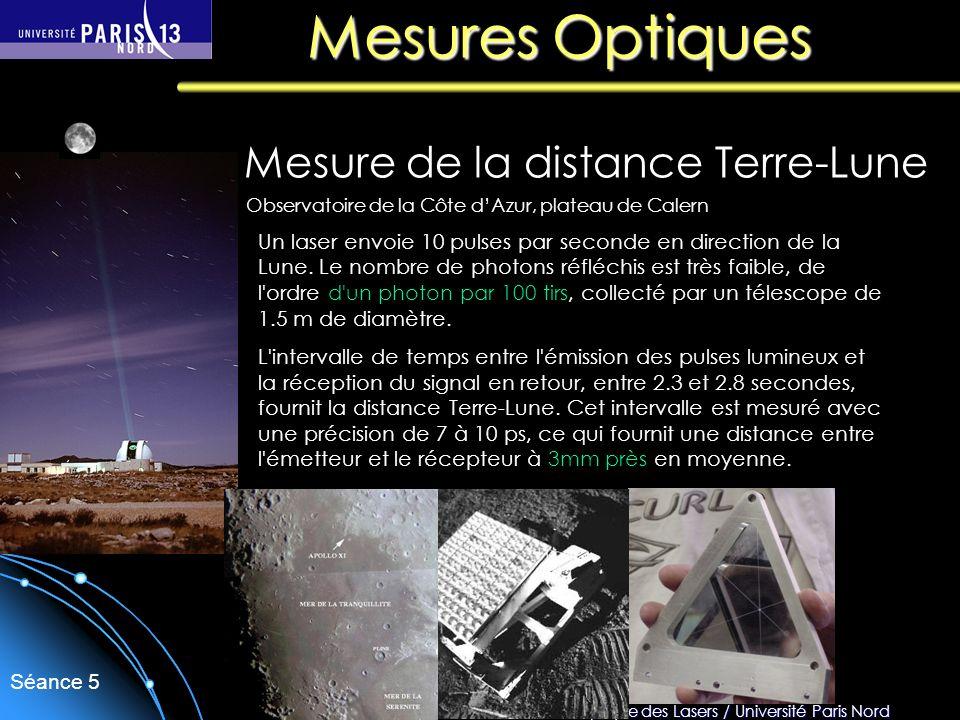 Sébastien Forget/Laboratoire de Physique des Lasers / Université Paris Nord Séance 5 Mesures Optiques Mesure de la distance Terre-Lune Observatoire de