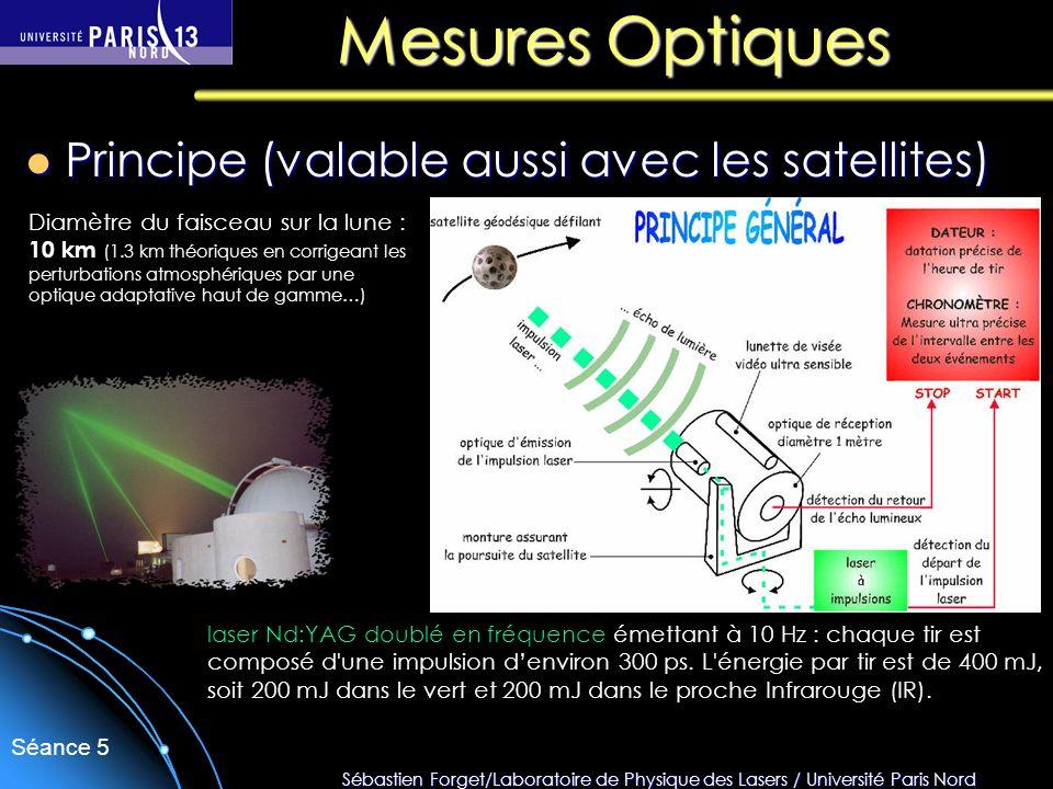 Sébastien Forget/Laboratoire de Physique des Lasers / Université Paris Nord Séance 5 Mesures Optiques Principe (valable aussi avec les satellites) Pri