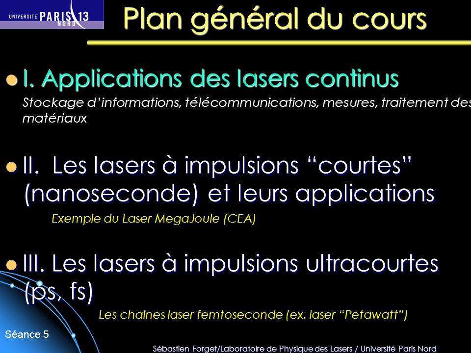 Sébastien Forget/Laboratoire de Physique des Lasers / Université Paris Nord Séance 5 Plan général du cours I.