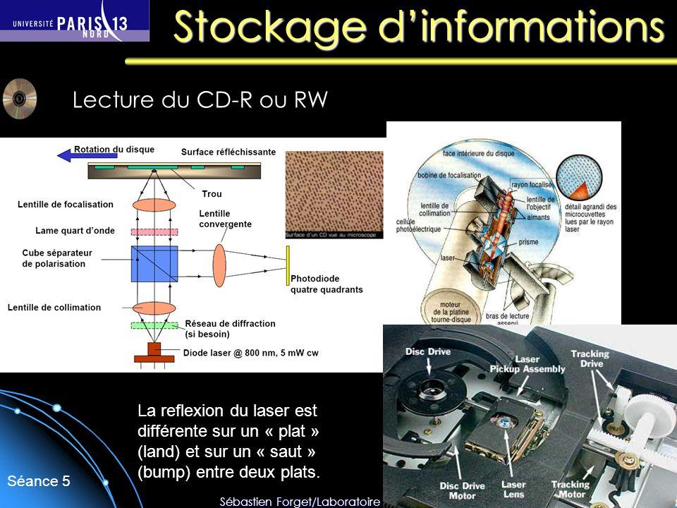 Sébastien Forget/Laboratoire de Physique des Lasers / Université Paris Nord Séance 5 Stockage dinformations Lecture du CD-R ou RW La reflexion du lase