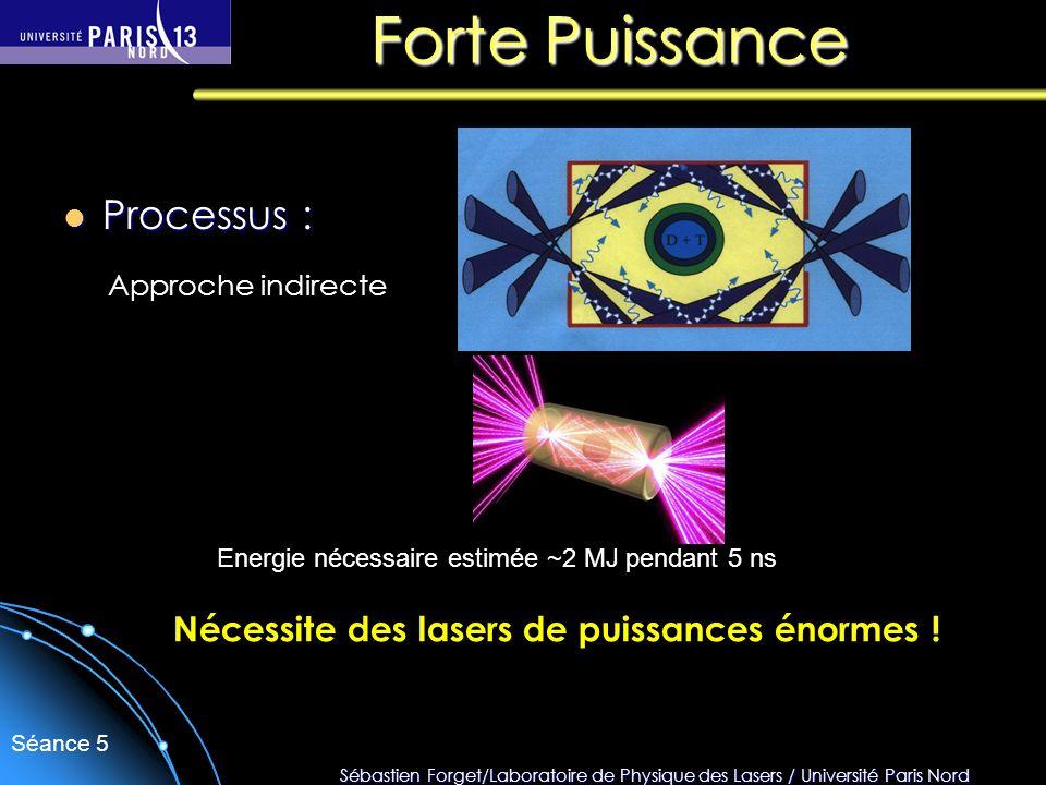 Sébastien Forget/Laboratoire de Physique des Lasers / Université Paris Nord Séance 5 Forte Puissance Processus : Processus : Approche indirecte Nécess