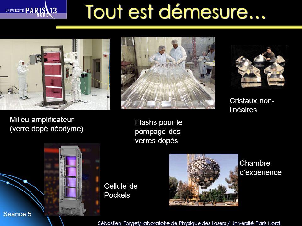 Sébastien Forget/Laboratoire de Physique des Lasers / Université Paris Nord Séance 5 Tout est démesure… Milieu amplificateur (verre dopé néodyme) Flas