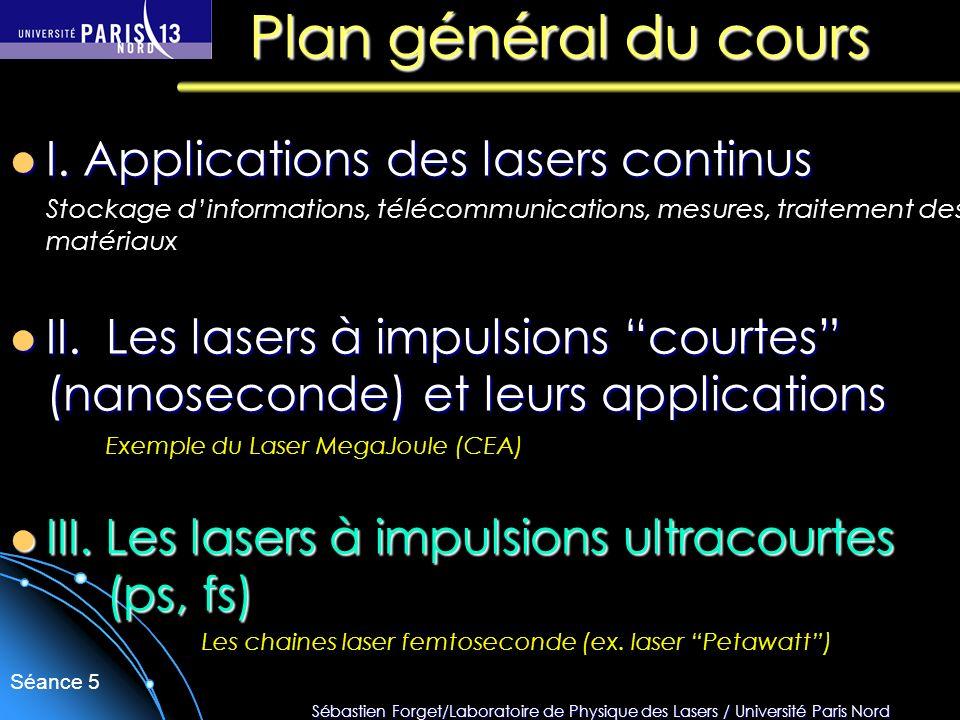 Sébastien Forget/Laboratoire de Physique des Lasers / Université Paris Nord Séance 5 Plan général du cours I. Applications des lasers continus I. Appl